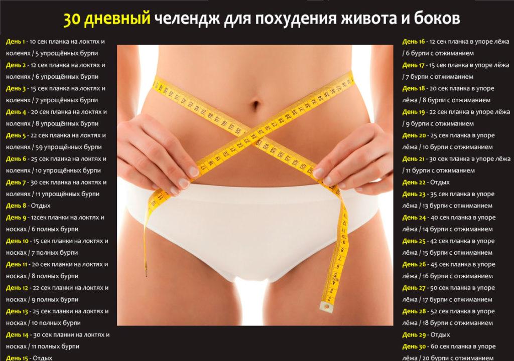 Пресс Для Похудения Живота И Боков.